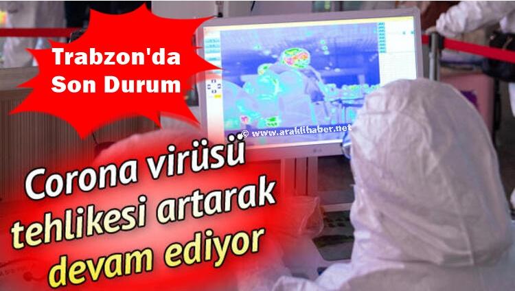 Trabzon'da Coronavirüs (Covid-19) Bilançosu